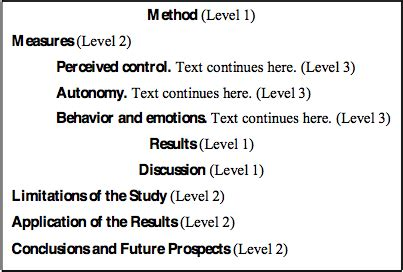 Text psychology research paper